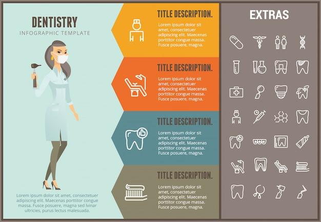 Odontología infografía plantilla, elementos e iconos