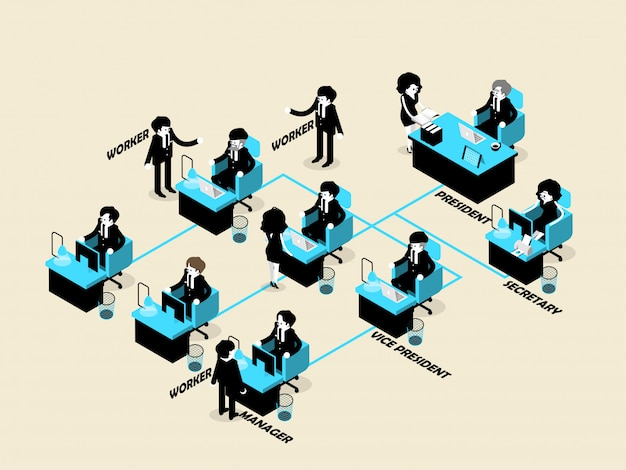 Oficina de negocios isométrica en organigrama