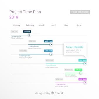 Organizador de planes