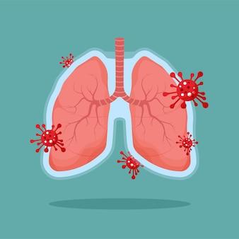Órgano interno humano pulmones sanos