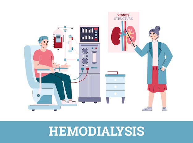 Paciente conectado al equipo de la máquina de hemodiálisis y médico explicando sobre los síntomas y la prevención de la insuficiencia renal, ilustración vectorial de dibujos animados sobre fondo blanco.