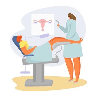 Paciente en ilustración de cita con el médico, ginecólogo de dibujos animados examinando mujer en gabinete de obstetra en blanco