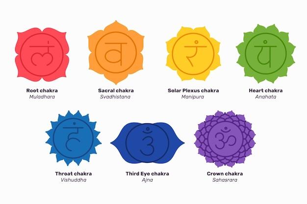 Pack de chakras coloridos