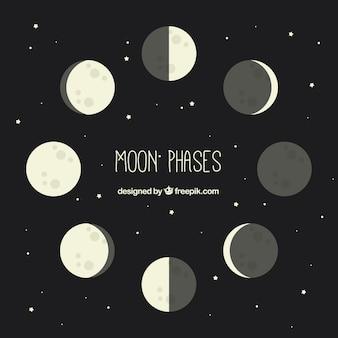 Pack de fases lunares en diseño plano