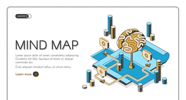 Página de aterrizaje isométrica del mapa mental