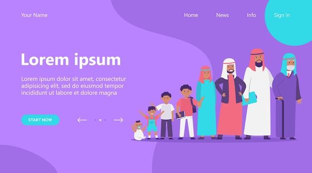 Página de destino, hombre musulmán en diferentes edades. desarrollo, niño, vida ilustración vectorial plana. concepto de ciclo y generación de crecimiento