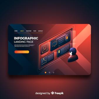 Página de inicio de infografía isométrica