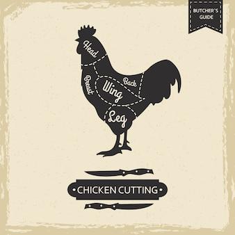 Página vintage de la biblioteca de carniceros - póster de corte de pollo