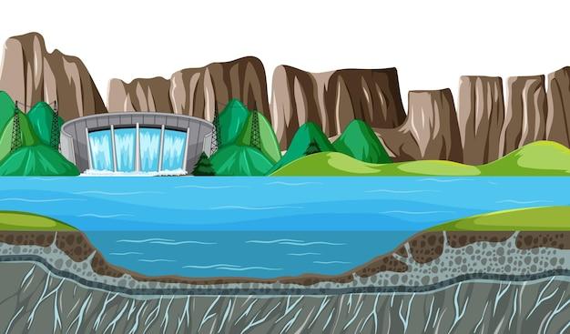 Paisaje de la escena de la naturaleza con bajo el agua de la presa.