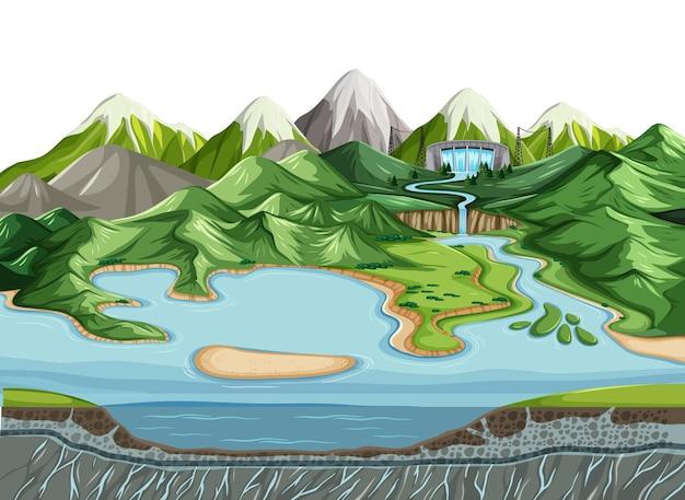 Paisaje de la escena de la naturaleza con capas de presa y suelo.