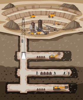 Paisaje subterráneo de la mina de carbón.