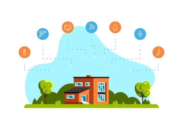 Paisaje de verano brillante con casa moderna, árboles e iconos de concepto.