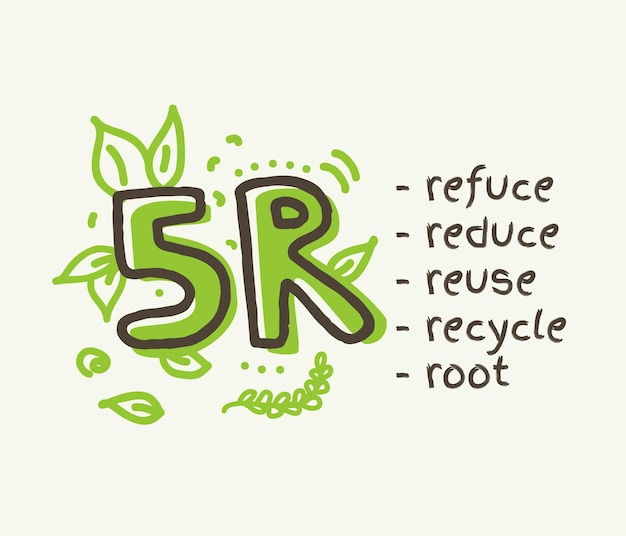 Palabras de concepto ecológico de desperdicio cero el concepto 5r reduce, reutiliza, recicla, enraiza, rechaza y. concepto de desarrollo sostenible. ilustración de vector de doodle aislado