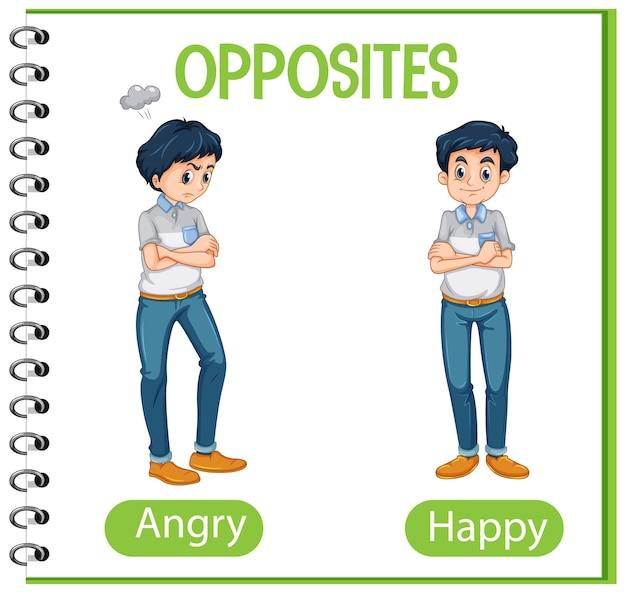 Palabras opuestas con enojado y feliz.