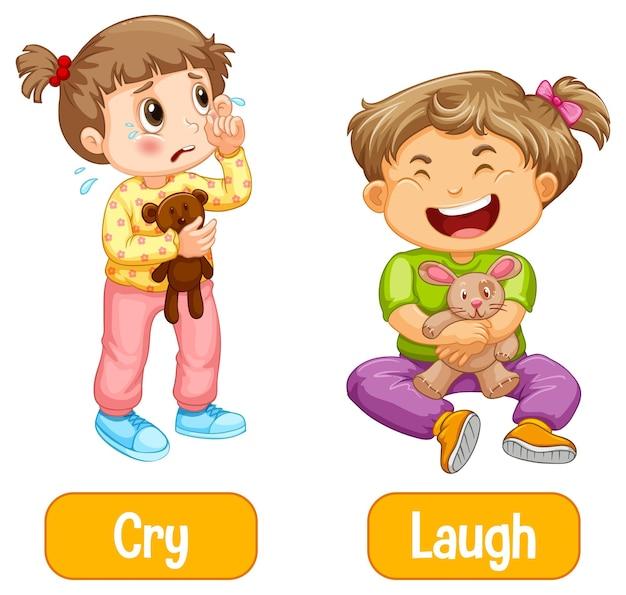 Palabras opuestas con llanto y risa.