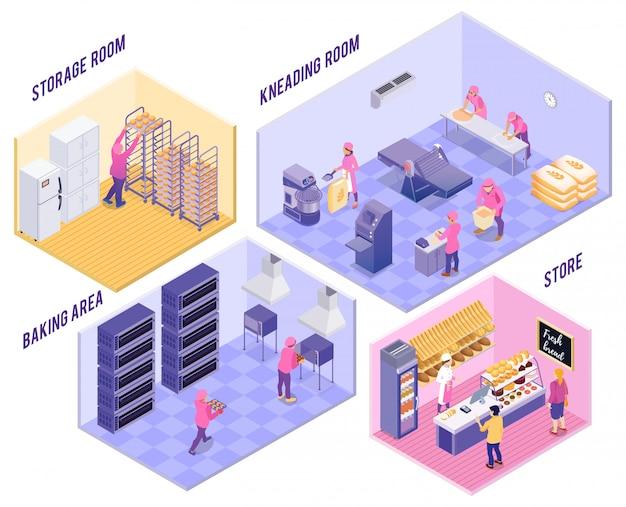 Panadería con sala de amasado, área de cocción, almacenamiento y tienda con productos terminados, ilustración vectorial isométrica