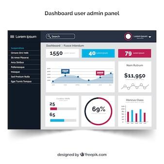 Panel de control de administrador con diseño plano