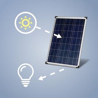 Panel solar de vector aislado con sol y bombilla sobre fondo azul
