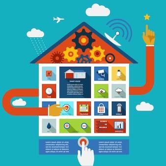 Panel de visualización de vectores para controlar una casa inteligente para la seguridad de la humedad y la iluminación con una persona que activa un botón en la interfaz