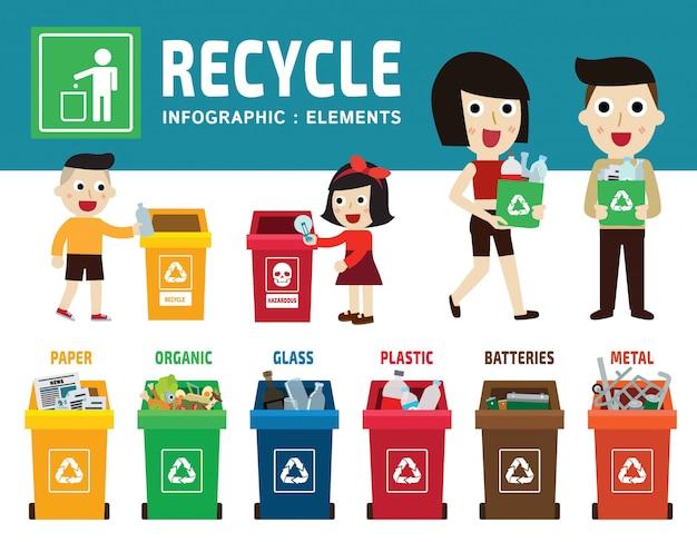 Papeleras de reciclaje de diferentes colores. familia de personas recolectando basura y residuos plásticos para su reciclaje.
