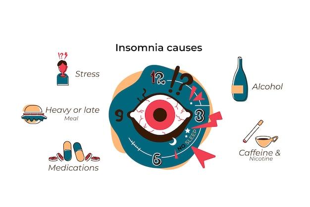 Paquete de causas de insomnio de diseño plano