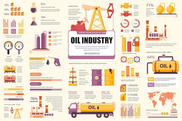 Paquete de elementos de interfaz de usuario, ux y kit de infografía de la industria petrolera