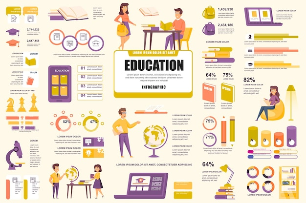 Paquete de elementos de ui, ux y kit de infografía de educación en línea
