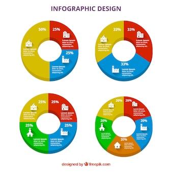 Paquete de gráficos circulares