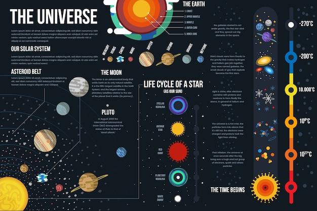 Paquete de infografía universo de diseño plano