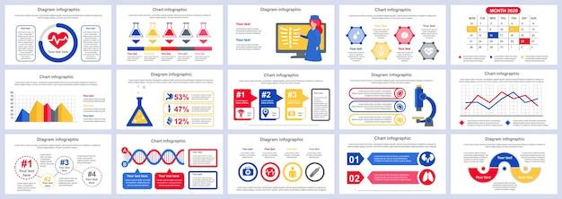 Paquete de plantillas de diapositivas de presentación de infografías de servicios médicos