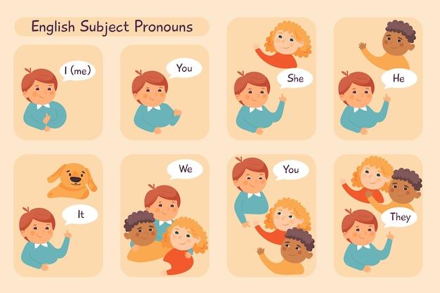 Paquete de pronombres de sujeto en inglés