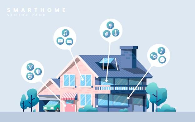 Paquete de vectores casa inteligente con iconos