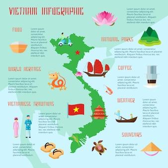 Parques nacionales de tradiciones de comida vietnamita e información cultural para turistas infografía plana cartel abstracto vector ilustración