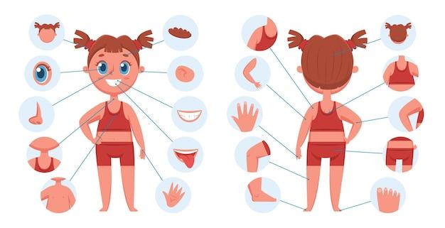 Partes del cuerpo de la niña que aprenden partes de la cara para los niños parte del cuerpo del niño para enseñar la ilustración