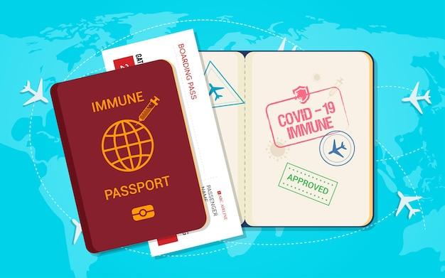 Pasaporte inmunológico covid-19 en el mapa del mundo
