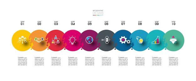 Los pasos del círculo de conexión se pueden utilizar para la planificación.