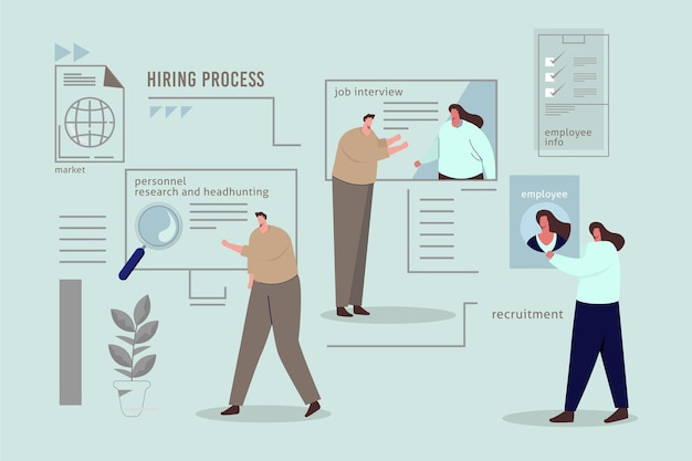 Pasos para contratar a un nuevo trabajador ilustrados