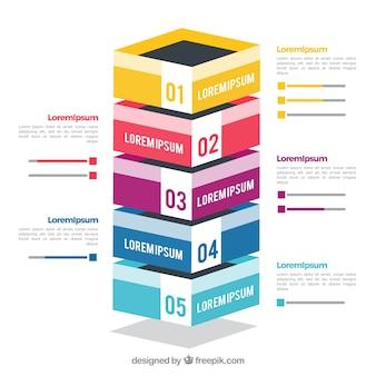 Pasos de infografía en estilo isométrico