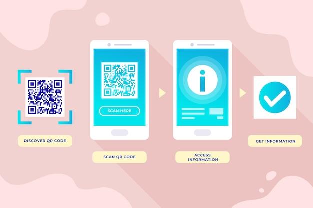 Pasos para escanear el código qr en un smartphone