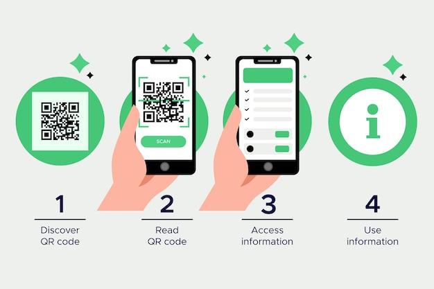 Pasos de escaneo de código qr en la colección de teléfonos inteligentes