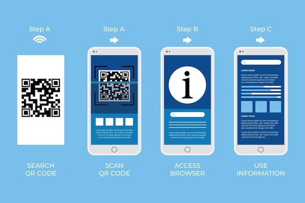 Pasos de escaneo de código qr en concepto de teléfono inteligente