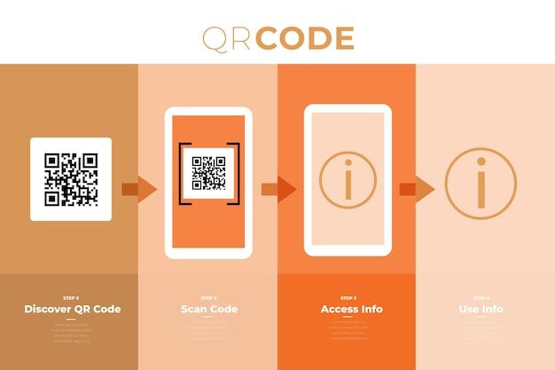 Pasos de escaneo de código qr en el teléfono inteligente