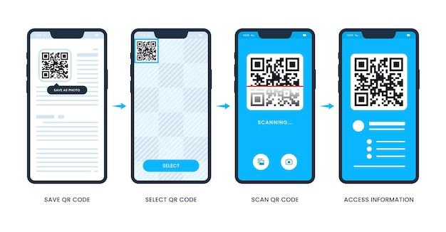 Pasos de escaneo de código qr en teléfono inteligente