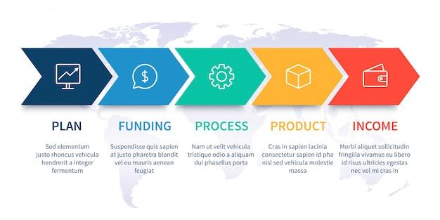 Pasos de flujo de trabajo de flechas, gráfico de proceso de negocio global, diagrama de paso al éxito y gráfico infográfico de línea de tiempo de flecha