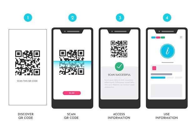 Pasos ilustrados de escaneo de código qr en el teléfono inteligente