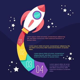 Pasos de infografía con cohete