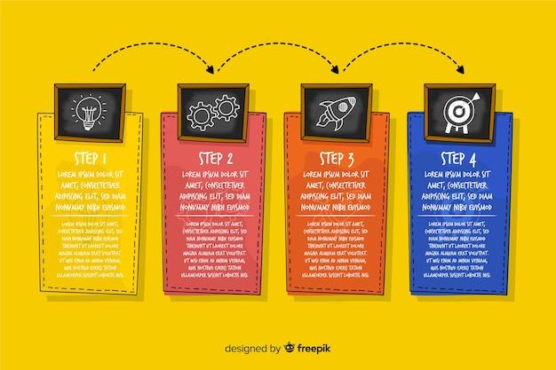 Pasos de infografía en estilo dibujado a mano