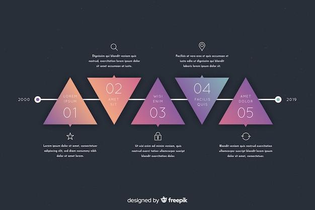 Pasos de infografía gradiente geométrico