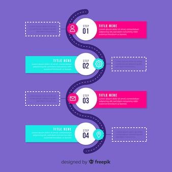 Pasos infografía onda plana