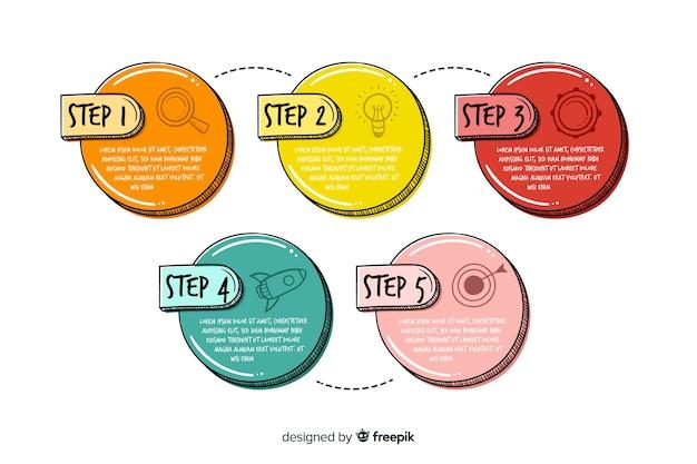 Pasos infográficos dibujados a mano en círculos